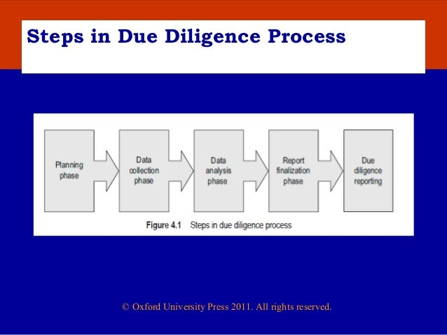 an analysis of due diligence an article on the supply chains Analysis of supply chains • documenting a trail for compliance and due diligence ue diligence implified.