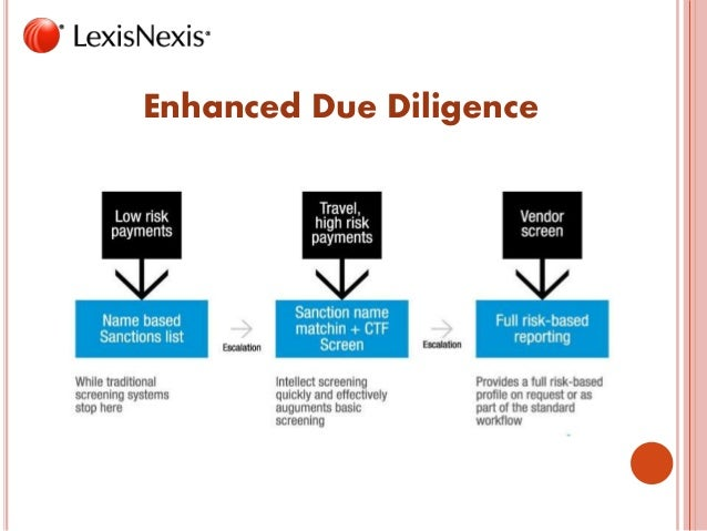 how to use due diligence