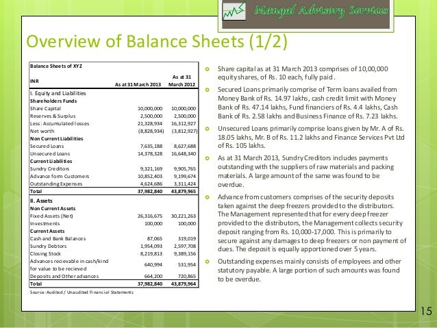 Sample Due diligence report – Report Form Balance Sheet
