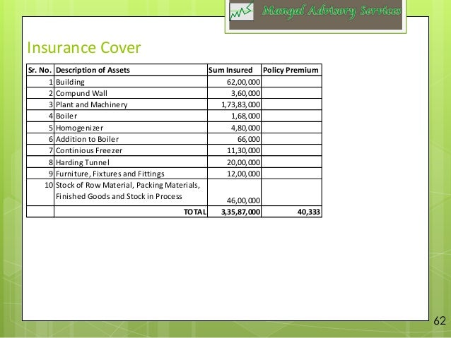 insurance due diligence template  Sample Due diligence report