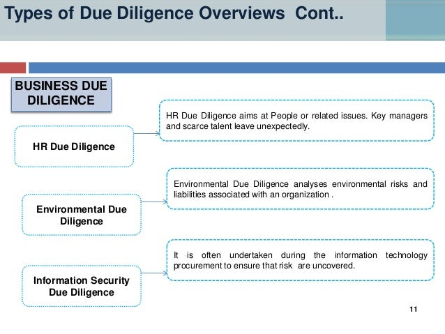 HR Due Diligence BUSINESS DUE DILIGENCE HR Due Diligence aims at People or related issues. Key managers and scarce talent ...