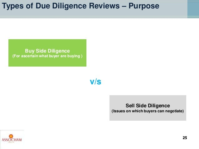 Buy Side Diligence (For ascertain what buyer are buying ) Sell Side Diligence (Issues on which buyers can negotiate) v/s T...