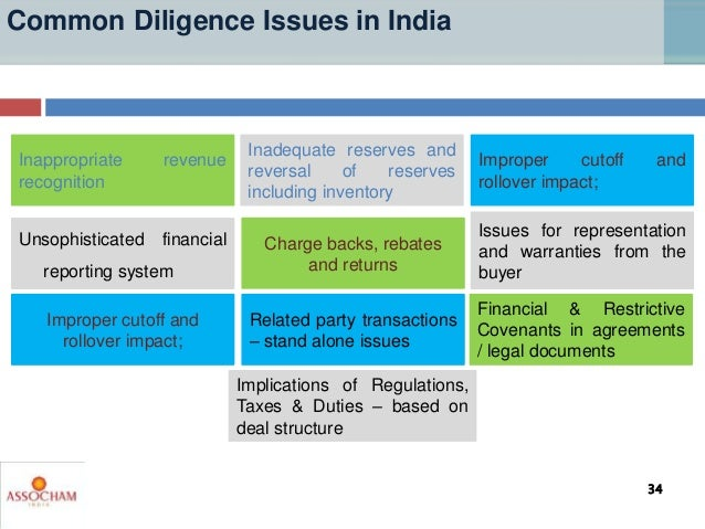 Common Diligence Issues in India Charge backs, rebates and returns Inappropriate revenue recognition Inadequate reserves a...