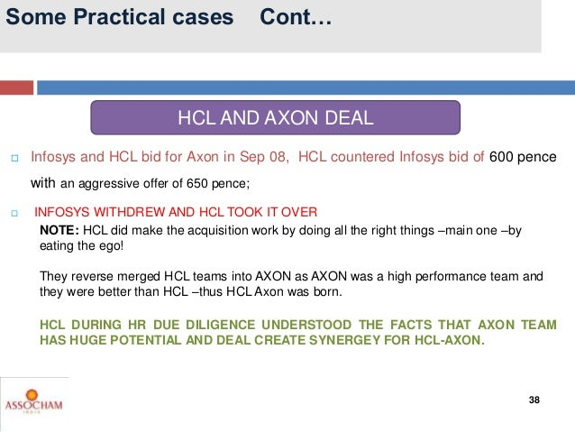 Some Practical cases Cont… HCL AND AXON DEAL  Infosys and HCL bid for Axon in Sep 08, HCL countered Infosys bid of 600 pe...