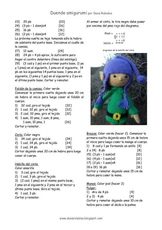 El blog de Dmc: Patrón de ganchillo gratis: La muñeca Chloe de La ... | 903x638