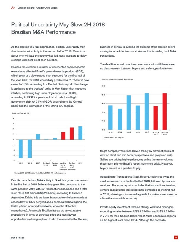 Duff & Phelps Valuation Insights Greater China Edition October 2018