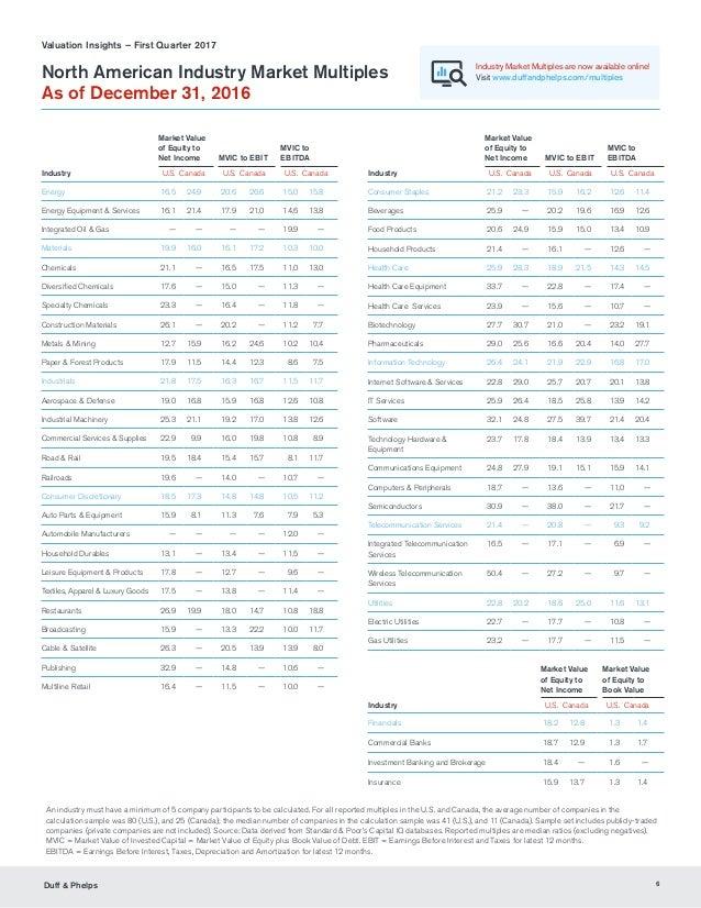 Duff and phelps 2014 valuation handbook pdf