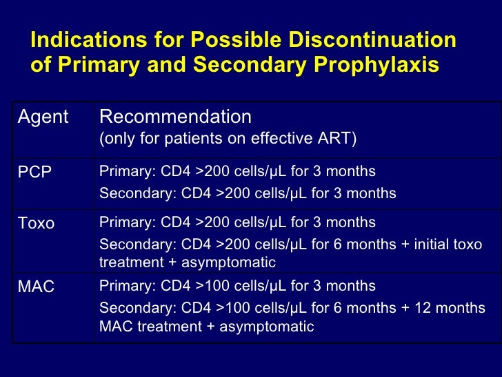 Indications for Possible Discontinuation of Primary and Secondary Prophylaxis Primary: CD4 >100 cells/µL for 3 months Seco...