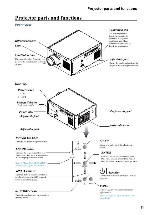 Projector Parts Diagram Online Schematic Diagram