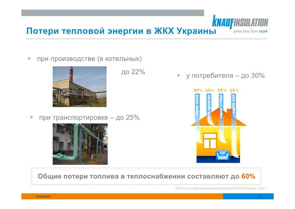 Потери тепловой энергии в ЖКХ Украины    при производстве (в котельных)                           до 22%                  ...