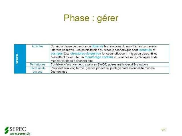 www.serec.chPhase : gérer12