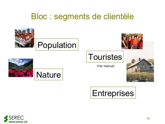 www.serec.ch14Bloc : segments de clientèleTouristesEntreprisesNaturePopulationVoir manuel