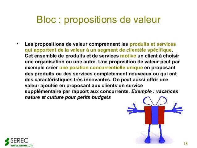 www.serec.chBloc : propositions de valeur• Les propositions de valeur comprennent les produits et servicesqui apportent de...