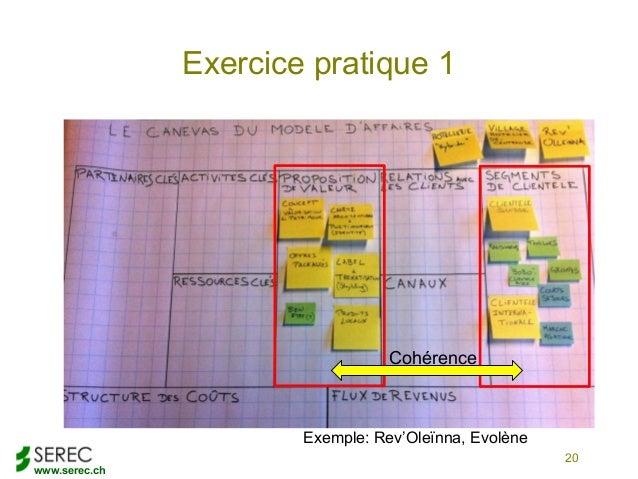 www.serec.chExercice pratique 120Exemple: Rev'Oleïnna, EvolèneCohérence