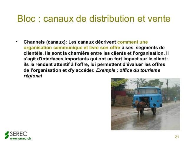 www.serec.chBloc : canaux de distribution et vente• Channels (canaux): Les canaux décrivent comment uneorganisation commun...