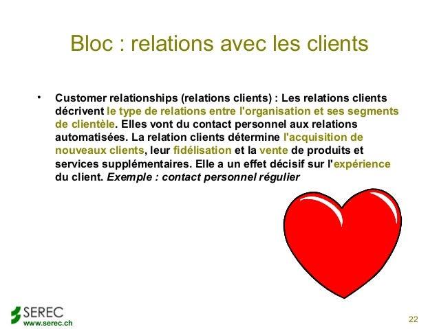 www.serec.chBloc : relations avec les clients• Customer relationships (relations clients) : Les relations clientsdécrivent...