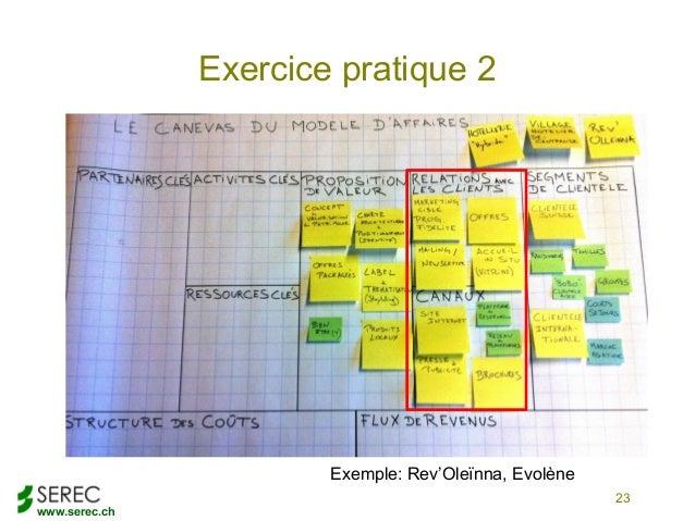 www.serec.chExercice pratique 223Exemple: Rev'Oleïnna, Evolène