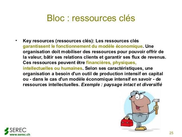 www.serec.chBloc : ressources clés• Key resources (ressources clés): Les ressources clésgarantissent le fonctionnement du ...