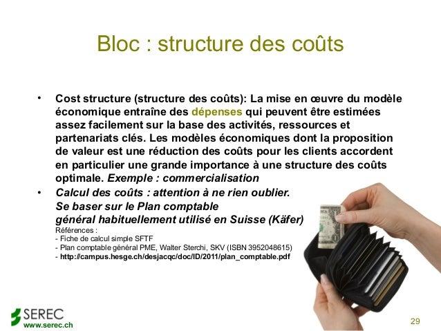 www.serec.chBloc : structure des coûts• Cost structure (structure des coûts): La mise en œuvre du modèleéconomique entraîn...