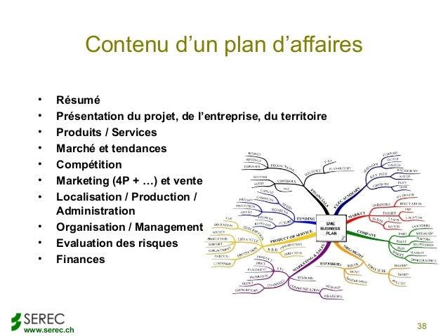 www.serec.chContenu d'un plan d'affaires• Résumé• Présentation du projet, de l'entreprise, du territoire• Produits / Servi...
