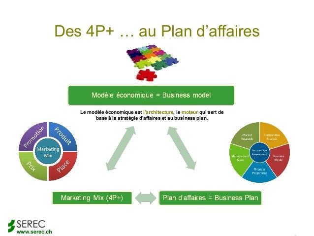 www.serec.chDes 4P+ … au Plan d'affairesLe modèle économique est larchitecture, le moteur qui sert debase à la stratégie d...