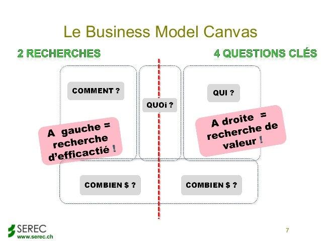www.serec.chLe Business Model Canvas7