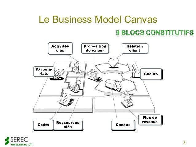 www.serec.chLe Business Model Canvas8