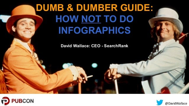 @DavidWallace DUMB & DUMBER GUIDE: HOW NOT TO DO INFOGRAPHICS David Wallace: CEO - SearchRank
