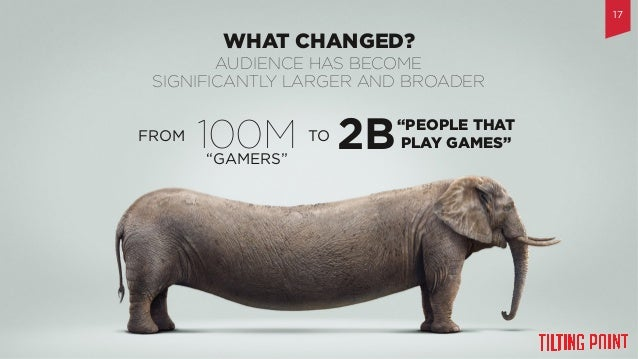 """Til$ng  Point  Confiden$al   WHAT CHANGED? AUDIENCE HAS BECOME SIGNIFICANTLY LARGER AND BROADER 100MFROM """"GAMERS"""" 2BT..."""