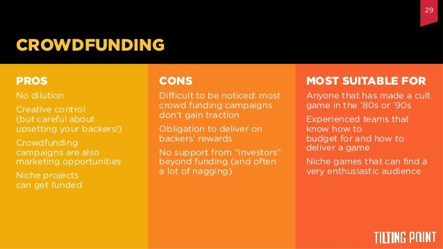 Til$ng	   Point	   Confiden$al	    PROS No dilution Creative control (but careful about upsetting your backers!) Crowdfundi...