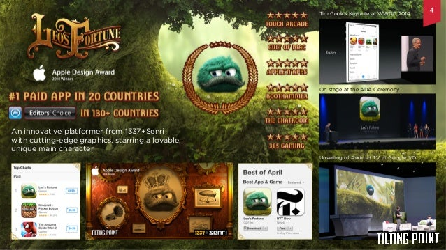 Til$ng  Point  Confiden$al   An innovative platformer from 1337+Senri with cutting-edge graphics, starring a lovable,...