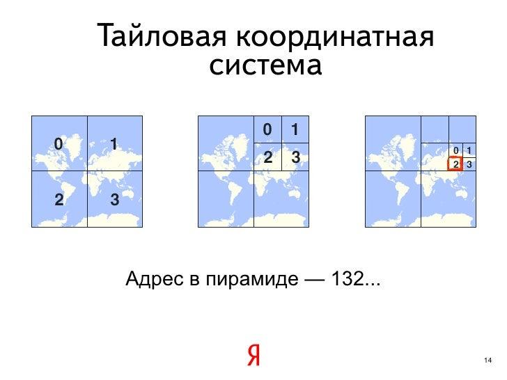 Тайловая координатная       система Адрес в пирамиде — 132...                             14