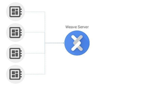 Weave Server Registration Client