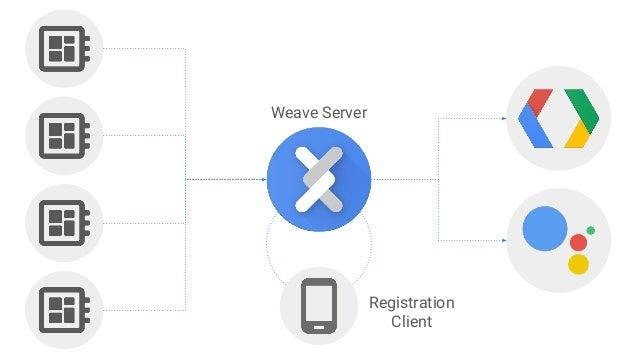 Google's IoT Developers Community https://g.co/iotdev Google's IoT Solutions https://iot.google.com Weave Documentation ht...
