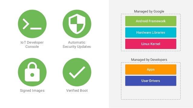 SoM Architecture Google Managed BSP