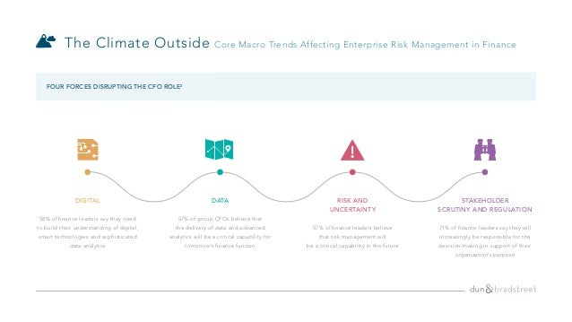 Reimagining Enterprise Risk: A Global Study