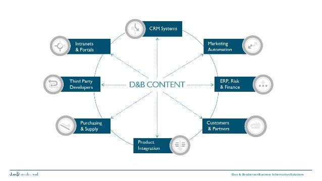 Dun bradstreet business information solutions for Donald bradstreet
