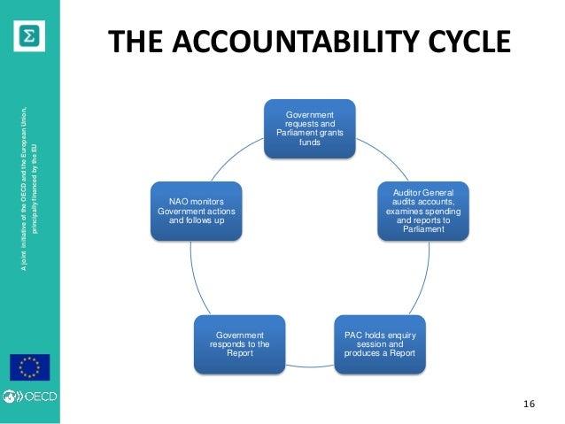 Accountability Grants