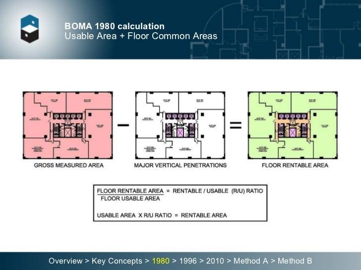 How To Calculate Gross Floor Area Meze Blog