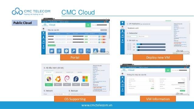 www.cmctelecom.vn CMC Cloud Public Cloud Portal Deploy new VM OS Supporting VM Information