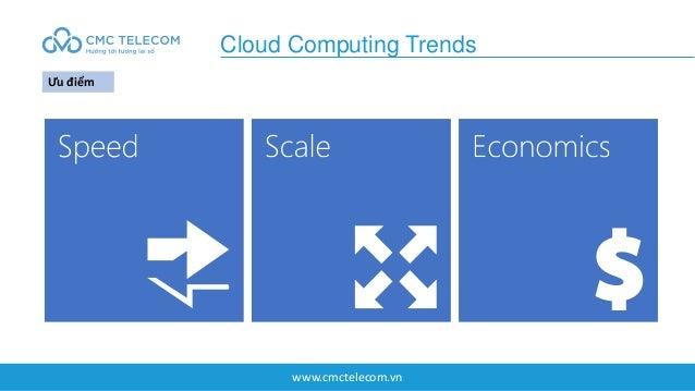 www.cmctelecom.vn Cloud Computing Trends Ưu điểm
