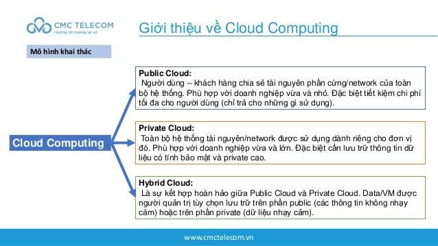 www.cmctelecom.vn Giới thiệu về Cloud Computing Mô hình khai thác Cloud Computing Public Cloud: Người dùng – khách hàng ch...