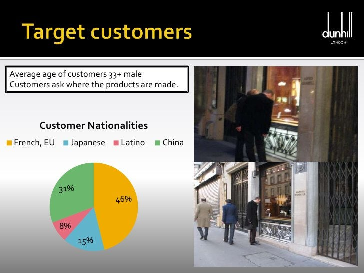 Target customers<br />Average age of customers 33+ male<br />Customers ask where the products are made.  <br />