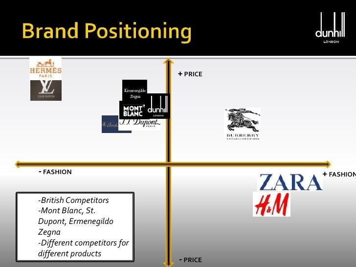+ PRICE<br />- FASHION<br />+ FASHION<br /><ul><li>British Competitors </li></ul>-Mont Blanc, St. Dupont, ErmenegildoZegna...