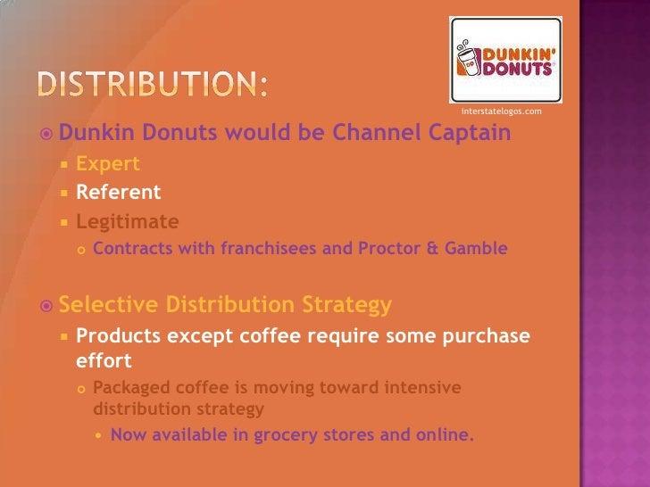 dunkin donuts strategic plan A strategic marketing plan for entering the danish market dunkin' donuts - en strategisk marketingplan til det danske marked.