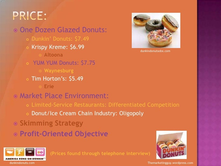 Menu Marketing Food Service