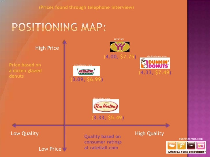 Dunkin donuts us map locations on