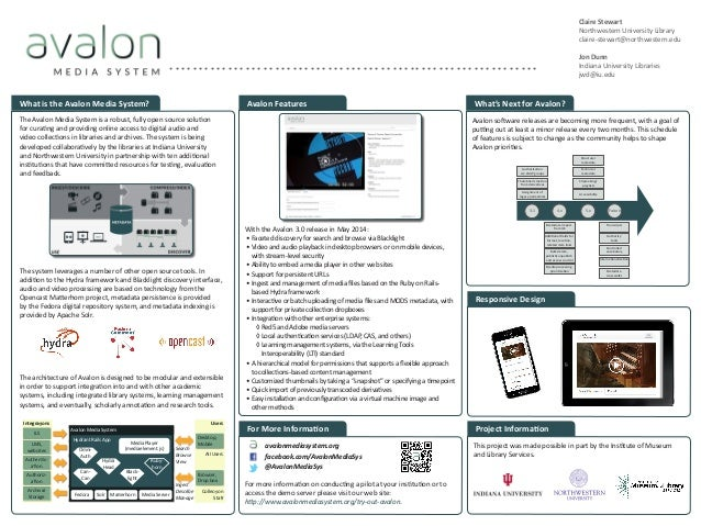 With the Avalon 3.0 release in May 2014: •Faceted discovery for search and browse via Blacklight •Video and audio playba...