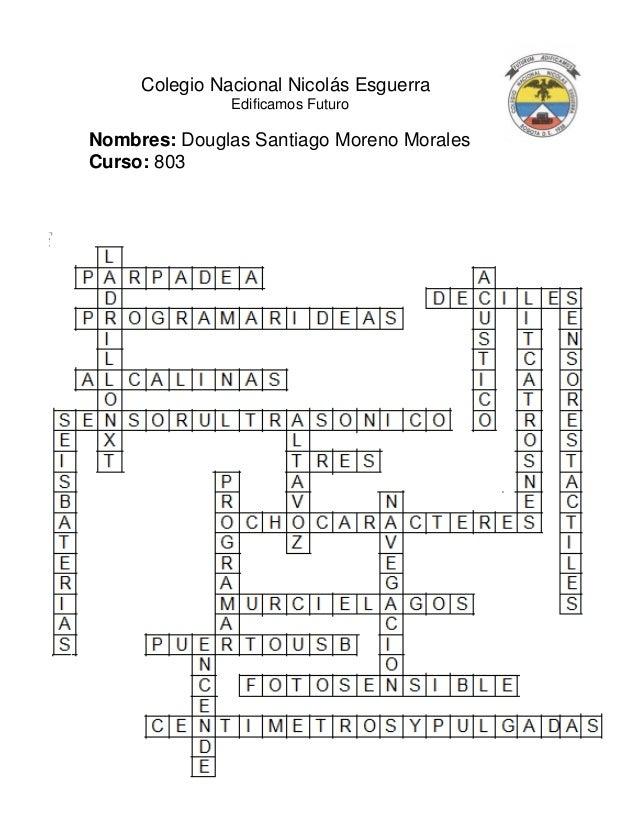 Colegio Nacional Nicolás Esguerra  Edificamos Futuro  Nombres: Douglas Santiago Moreno Morales  Curso: 803
