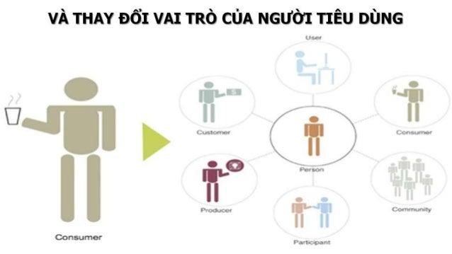 Brand Building Strategy Slide 3